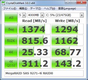AMD環境ベンチマーク