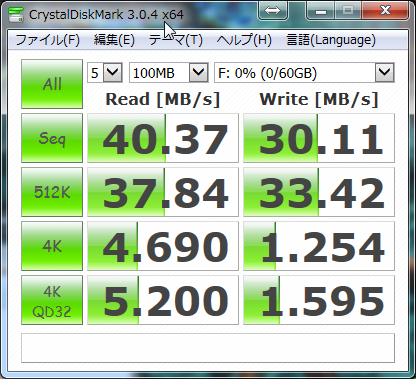PNY 64GBベンチマーク